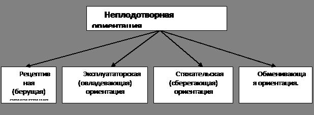 Платная детская поликлиника метро молодежная